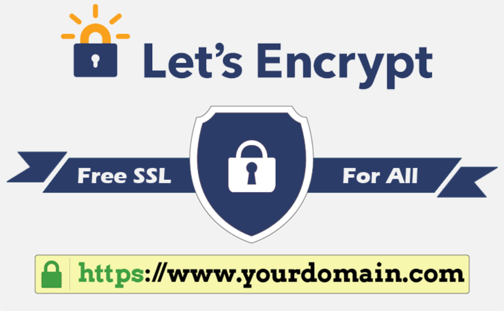 SSL Certificaat Let's Encrypt