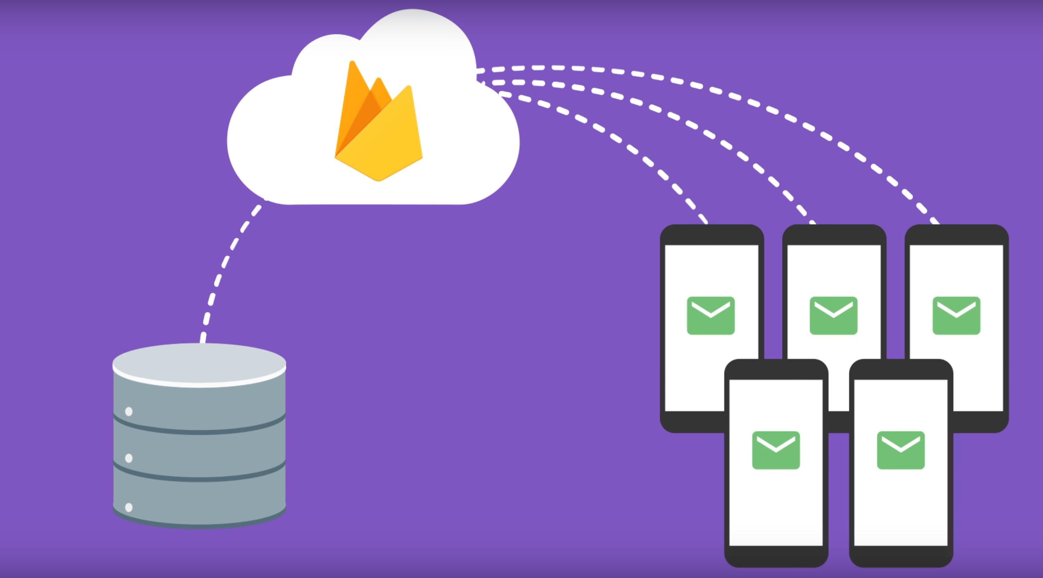 Push berichten versturen via het nieuwe App Management Systeem